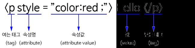HTML-Element-101