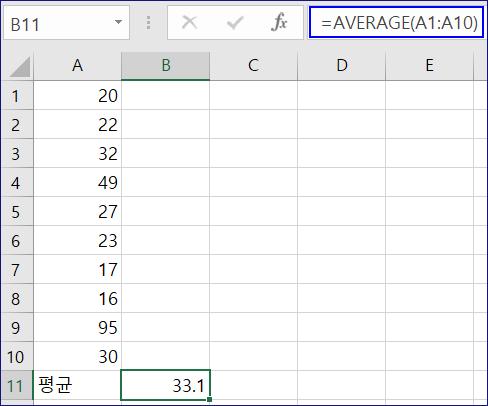 엑셀 평균 Average 함수