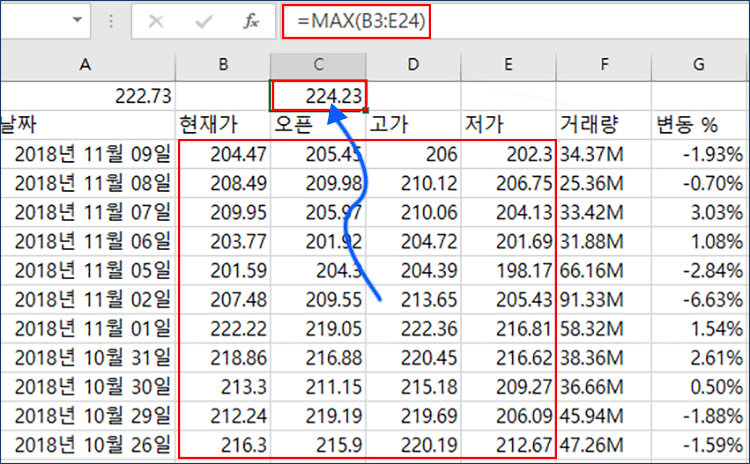 excel-max-function-4