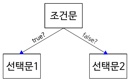 javascript-ternary-operator-2