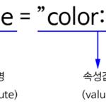 CSS-attribute-Selector-1