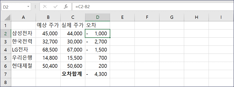 EXCEL-abs-function-3