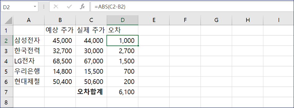 EXCEL-abs-function-4