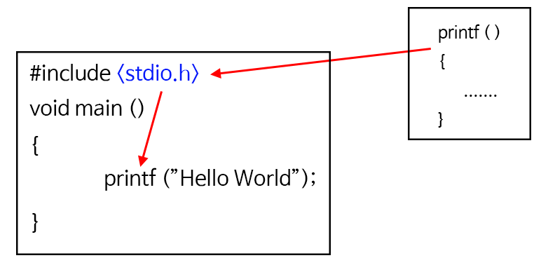 C-Function-4