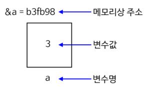 c-pointer-1