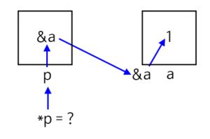 c-pointer-3