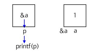 c-pointer-5