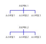 C언어-프로젝트-만들기-1