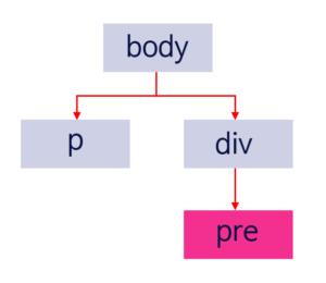 CSS-하위-선택자-1