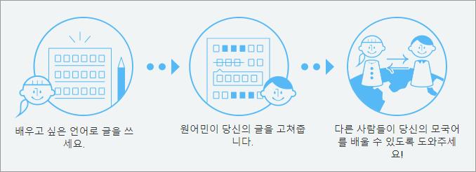 영작 앱 011