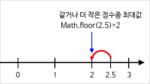 자바스크립트 math floor 양수 반환