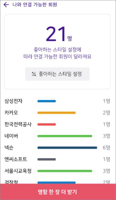 블라인드 소개팅 앱 6